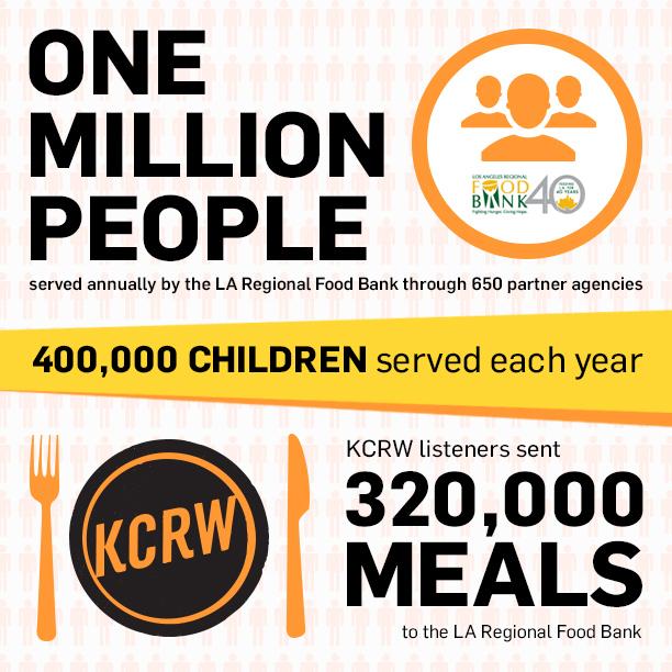 Good Food Saturday Donate 80 Meals Today Members